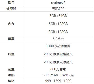 目前最香的一款千元机 999元起售 还支持5G网络 买了不吃亏
