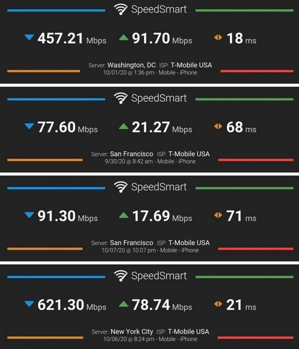 iPhone12国行版和美版哪个网速快?对比哪个版本信号好